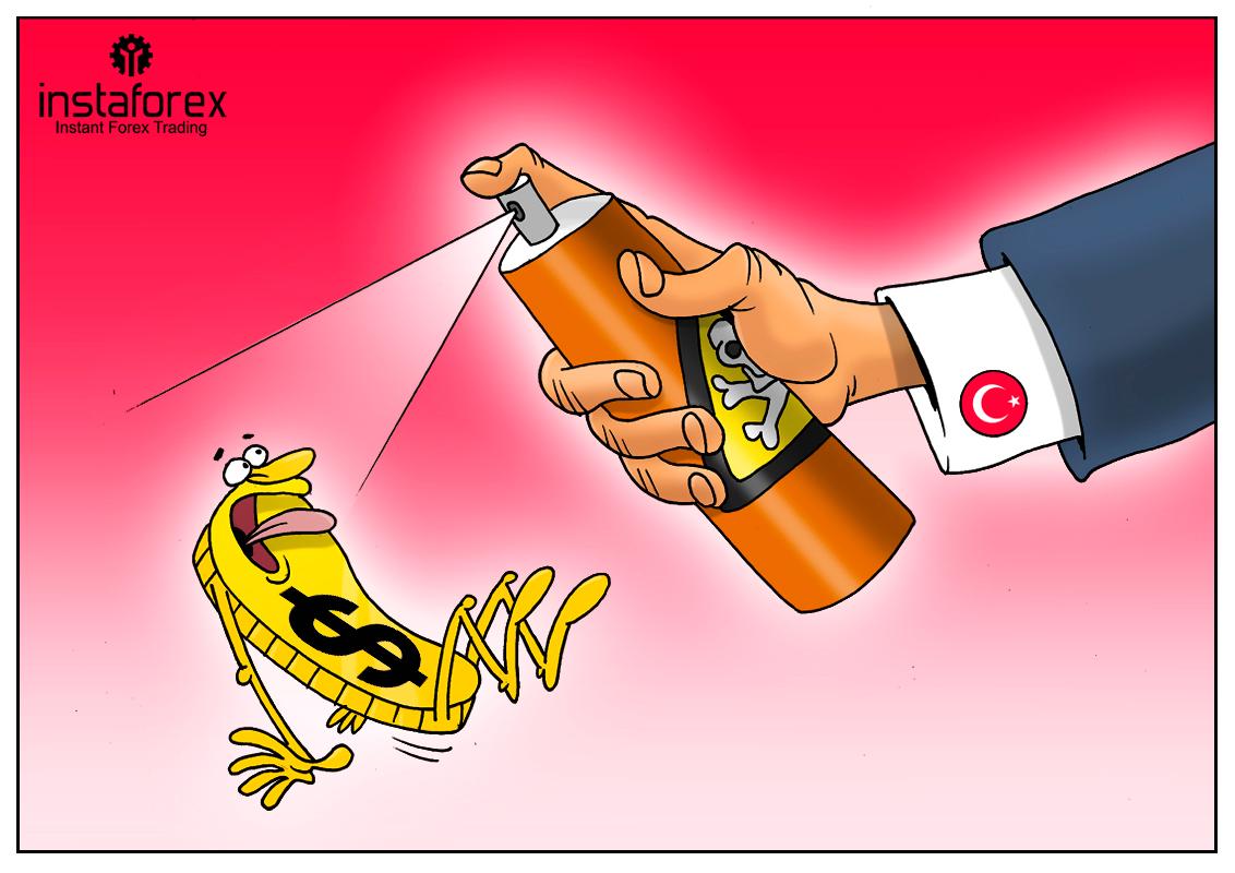 Erdogan lên án đô la Mỹ một lần nữa