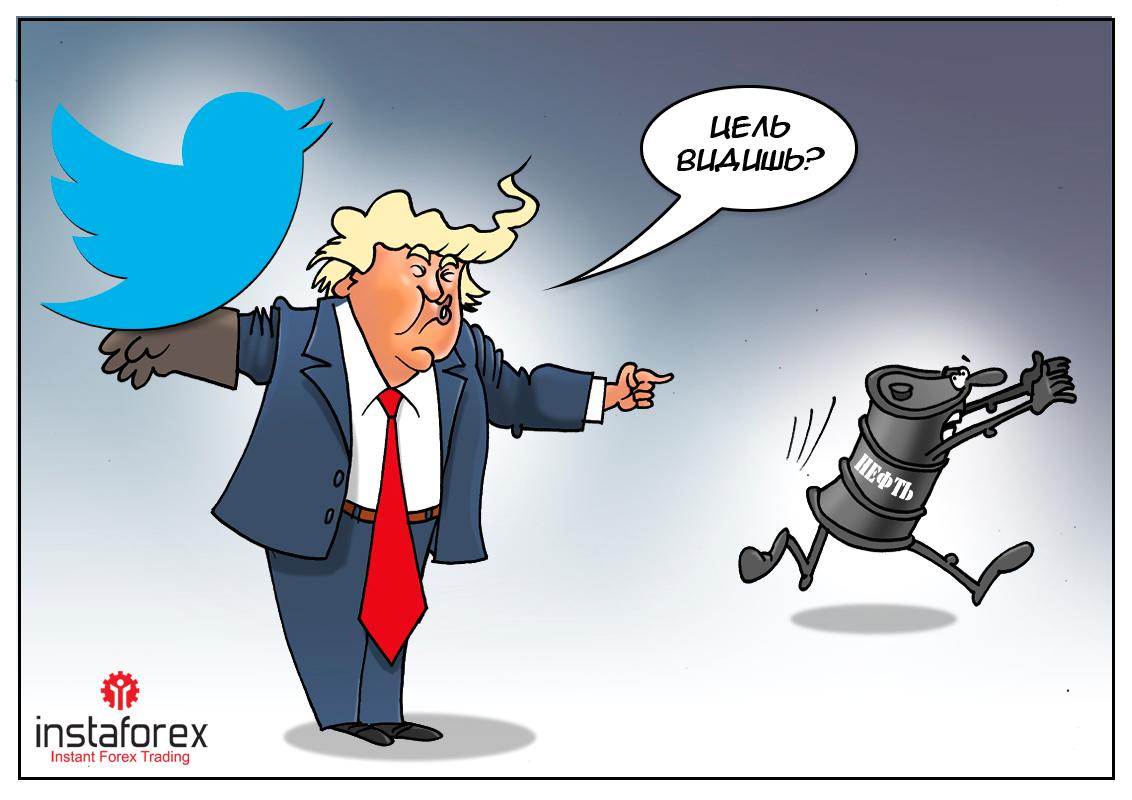Дональд Трамп: Всего один короткий твит – и цены делают кульбит!
