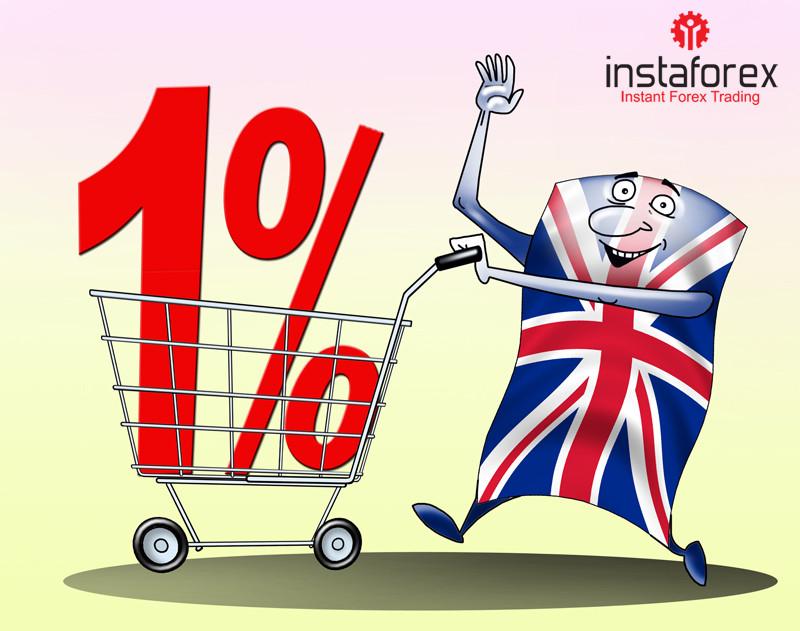 Розница лидирует: в Великобритании выросли объемы продаж