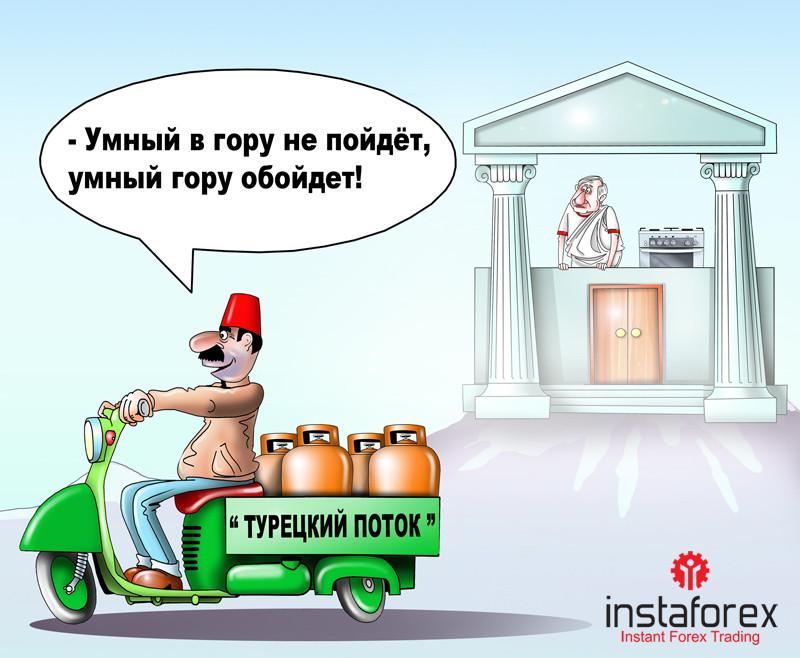 Газопровод «Турецкий поток» пройдет через Болгарию