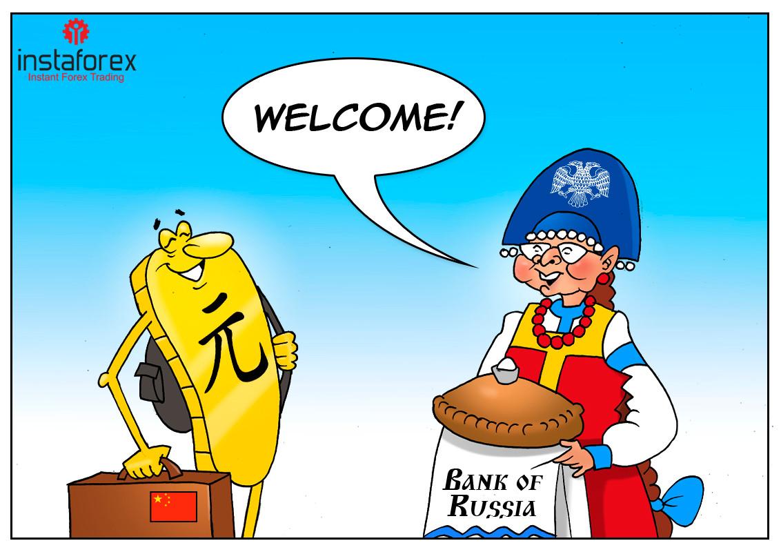Kremlin investe teimosamente no  Yuan, apesar de pesadas perdas