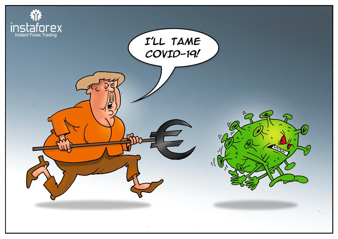 Alemanha lança pacote de ajuda para proteger a economia do coronavírus