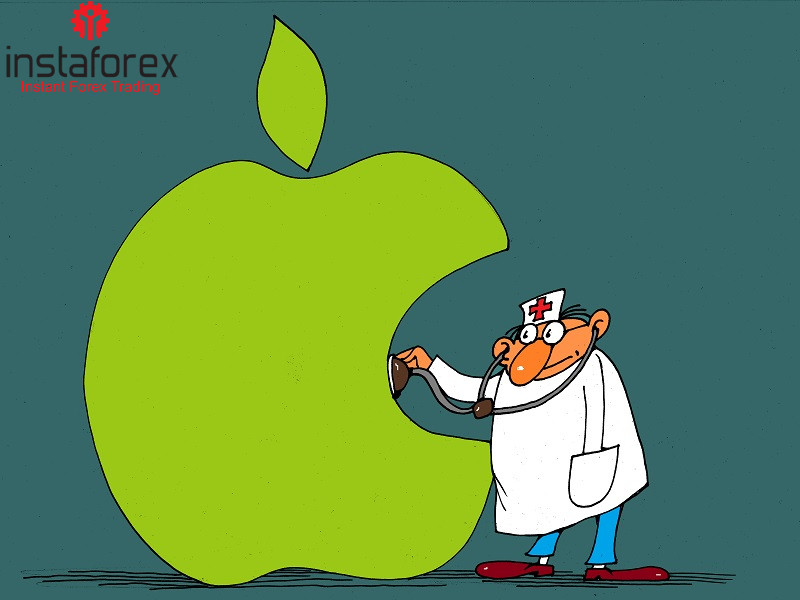 Apple's stock hit by COVID-19