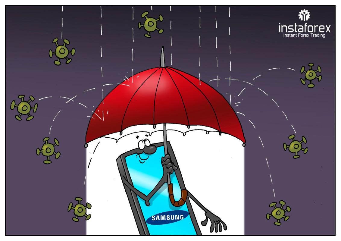 Samsung meldet Gewinnplus trotz COVID-19-Pandemie