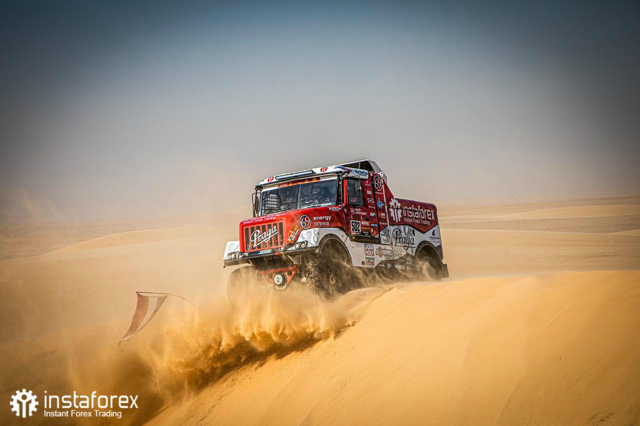 2020 Dakar