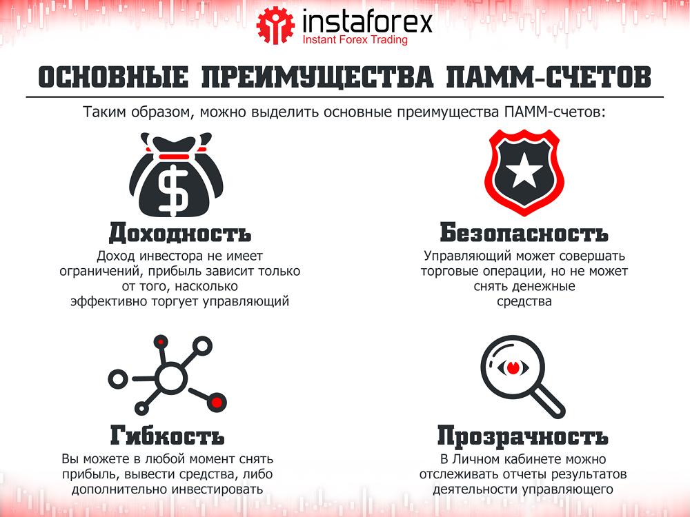 Форекс инста вход в свой счет с разных компьютеров forex striker download