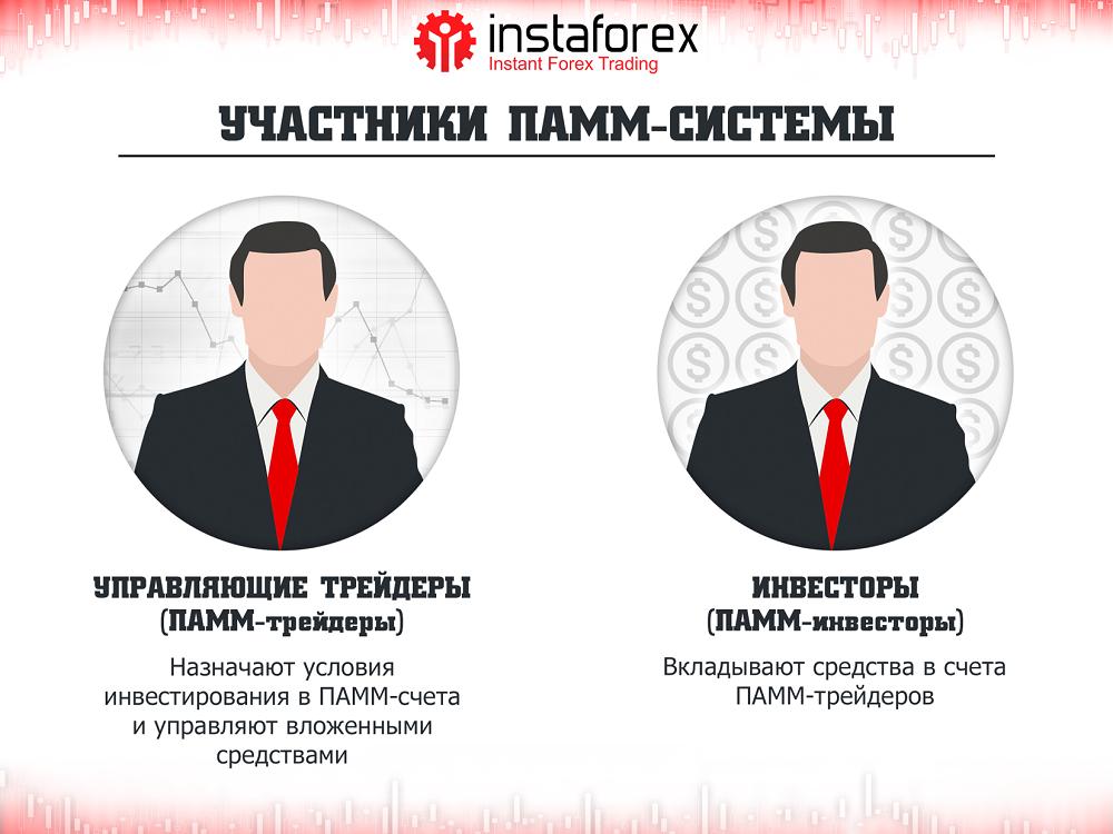 Поиск инвестора forex самый успешный игрок forex