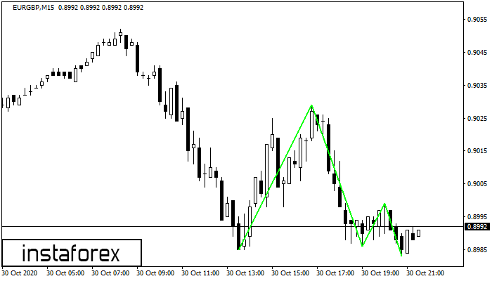 https://forex-images.ifxdb.com/ta/708aed809988ccf494e51acba2294c0b.png