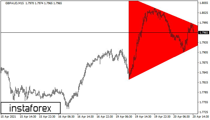 Segitiga Simetris Bearish