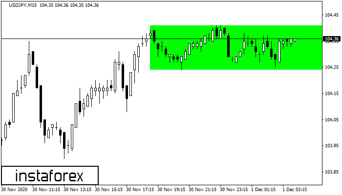 https://forex-images.ifxdb.com/ta/c35ff43d1f3001d0c8d41a2cb15bf220.png