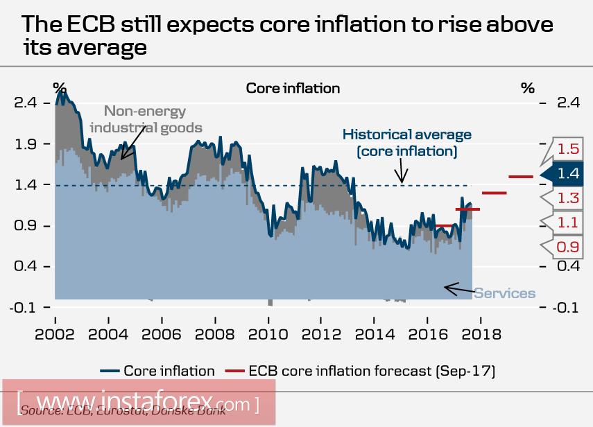Россия обвалит биткоин, юань обгонит доллар. Прогнозы