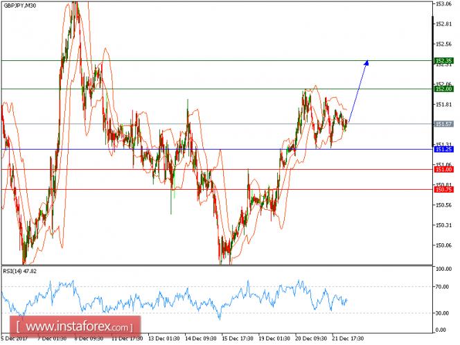 Pasar trading forex