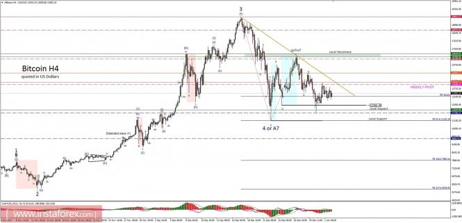 Forex: Análisis de pares de divisas y materias primas - Página 36 Analytics5a4b48e4de960