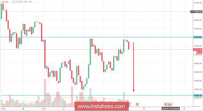 Exchange Rates 24.01.2018 analysis