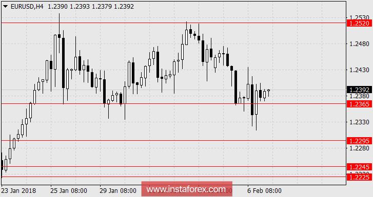 Прогнозы рынка forex по австралийскому доллару на неделю с28 мая is it possible to make money trading forex