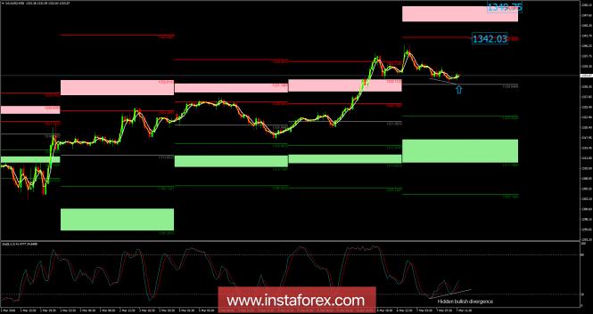 Exchange Rates 07.03.2018 analysis