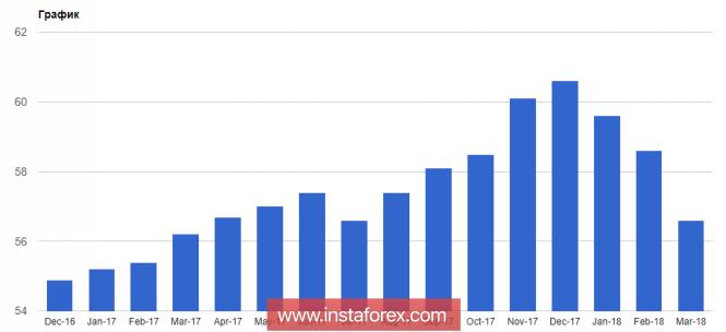 InstaForex Analytics: Драги не будет торопиться со сворачиванием программы выкупа активов