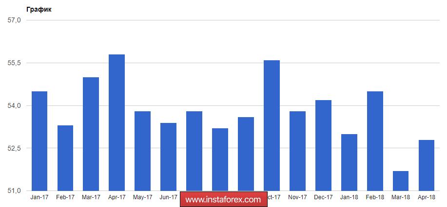 Инфляция в еврозоне по-прежнему тормозит