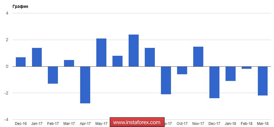 Покупатели евро ждут новой волны роста