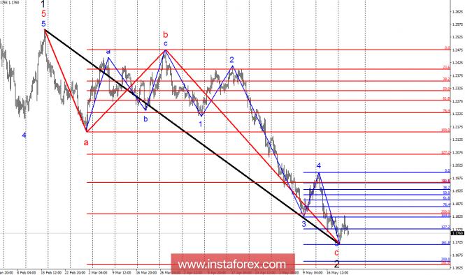 InstaForex Analytics: Волновой анализ EUR/USD за 23 мая. Оптимизм в отношении доллара сохраняется