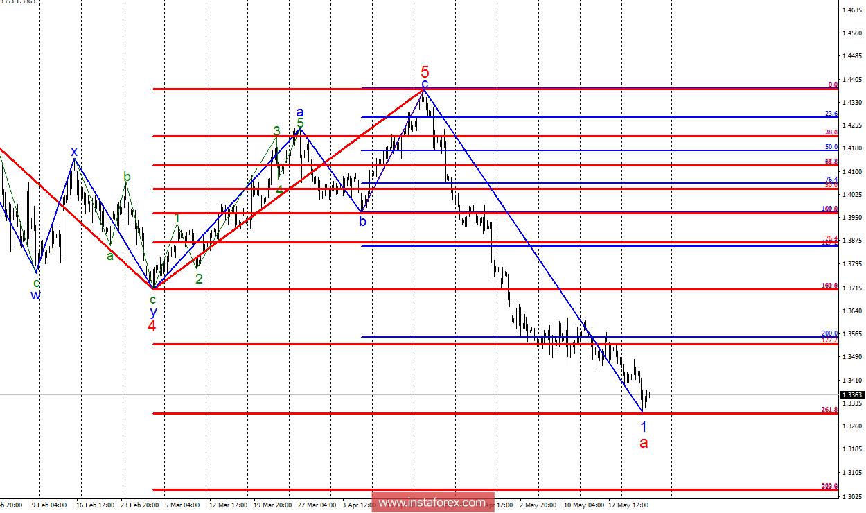 Волновой анализ GBP/USD за 24 мая. Импульсная волна может быть завершена