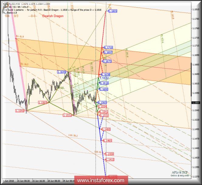Курс валюты на 20.06.2018 analysis