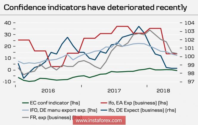 InstaForex Analytics: Пазарите чакат нова повратна точка