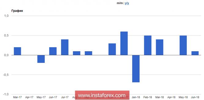 InstaForex Analytics: Đồng euro vẫn chịu p lực sau khi pht hành bo co của Ủy ban châu Âu