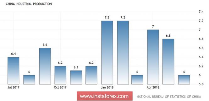 Курс валюты на 19.07.2018 analysis
