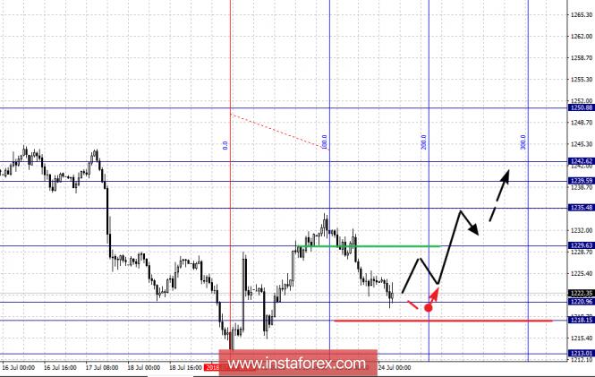 Análises de Mercado Forex - Página 33 Analytics5b569d7872556