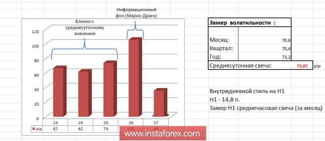 Курс валюты на 27.07.2018 analysis