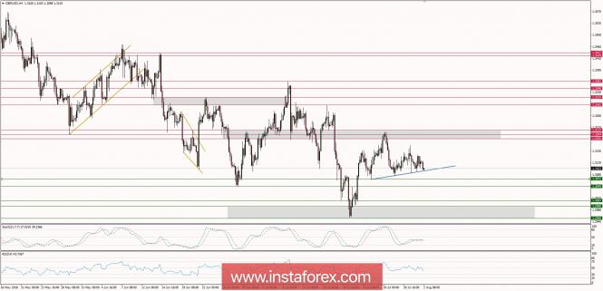 Análises de Mercado Forex - Página 33 Analytics5b62a3addfc72