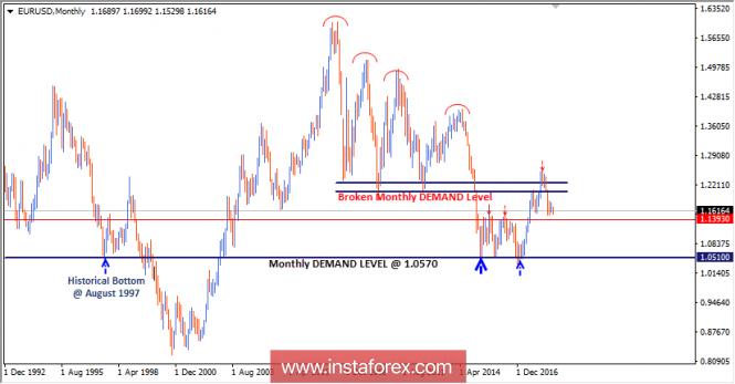 Análises de Mercado Forex - Página 33 Analytics5b6a8ab8406a6