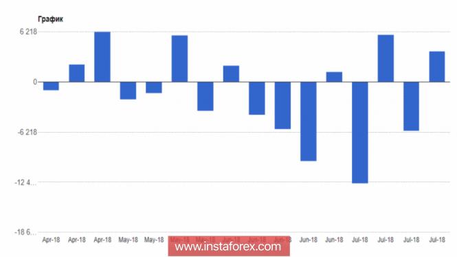 InstaForex Analytics: Người bn của đồng euro và bảng Anh đang quay trở lại?