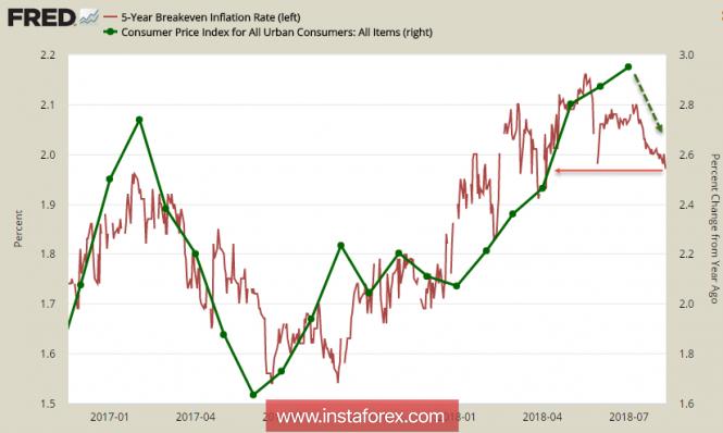 InstaForex Analytics: La libra y el euro continuarn el declive