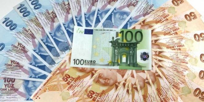 Курс валюты на 13.08.2018 analysis