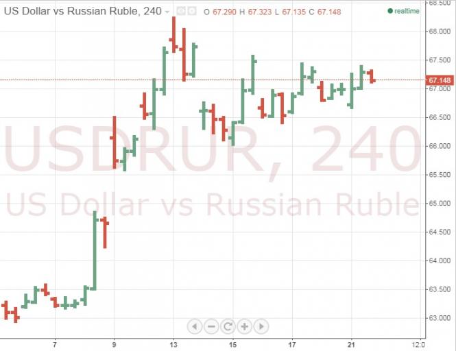 Курс валюты на 21.08.2018 analysis