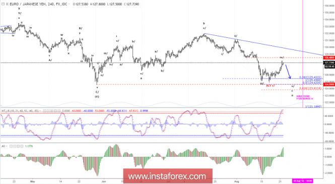 Análises de Mercado Forex - Página 34 Analytics5b7cd690c4e7d
