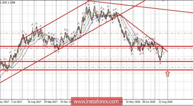 Análises de Mercado Forex - Página 34 Analytics5b7d6b5e6eb7a