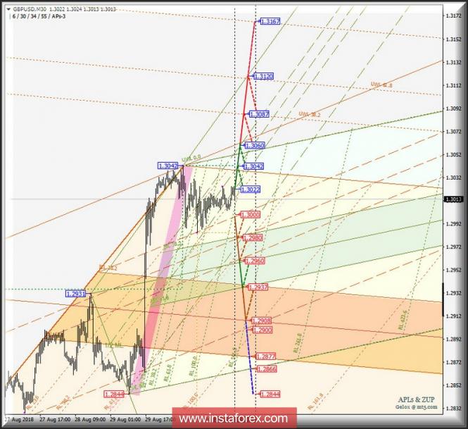 Курс валюты на 31.08.2018 analysis
