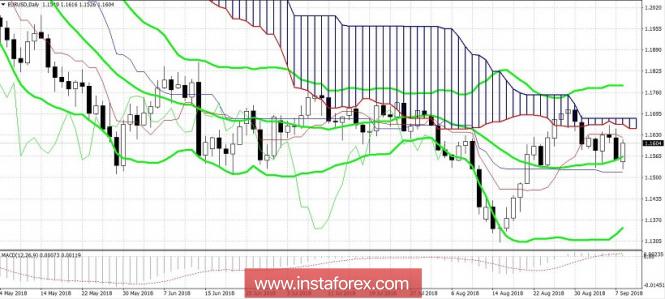 Análises de Mercado Forex - Página 34 Analytics5b968a1679fb8