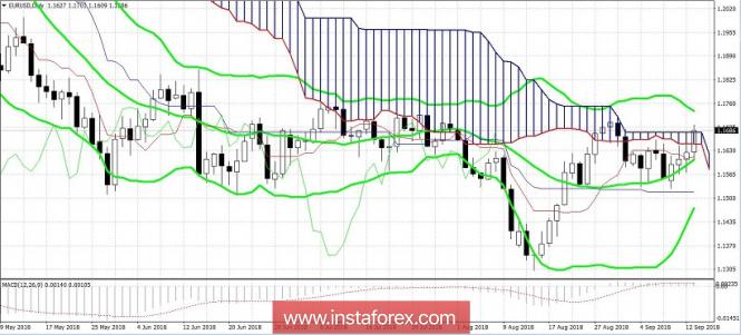Análises de Mercado Forex - Página 34 Analytics5b9a87b60d2d3