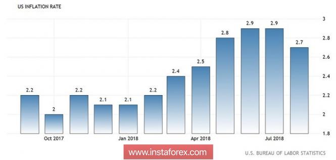 Análises de Mercado Forex - Página 34 Analytics5b9a87c87199f