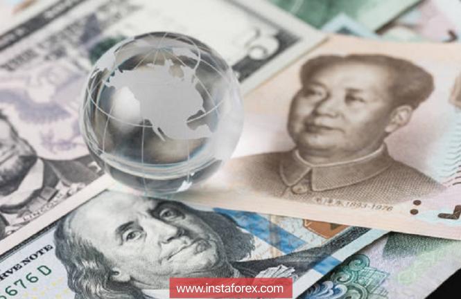 Exchange Rates 14.09.2018 analysis
