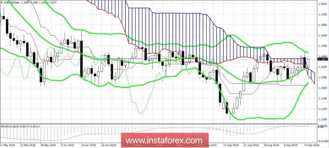 Análises de Mercado Forex - Página 34 Analytics5b9fa3f019ac3
