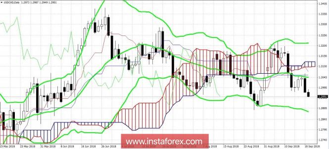 Análises de Mercado Forex - Página 34 Analytics5ba1fbb90cbbc