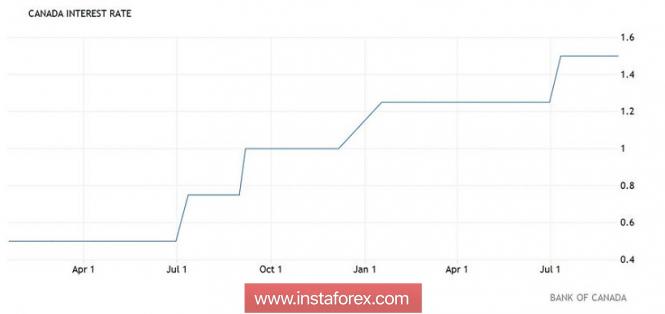 Análises de Mercado Forex - Página 34 Analytics5ba1fbc74bda9