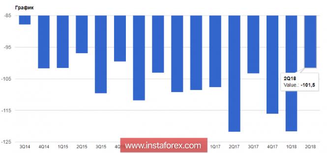 InstaForex Analytics: EURUSD: Mario Draghi fez uma proposta importante para fortalecer a zona do euro