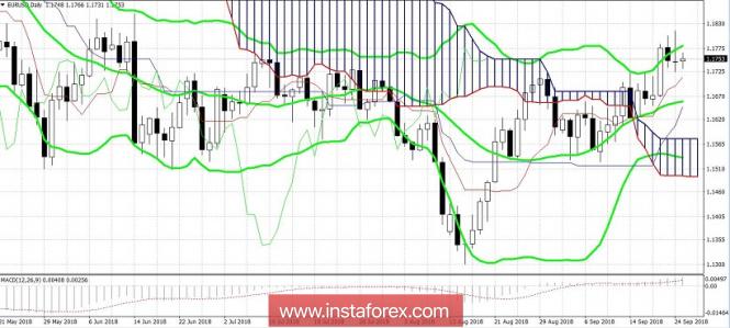 Análises de Mercado Forex - Página 35 Analytics5ba9ea301047c