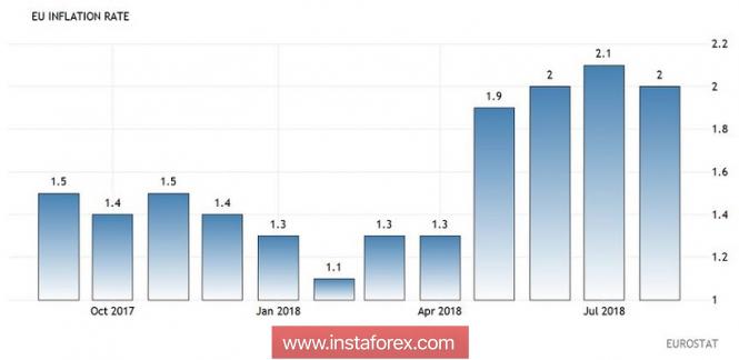 Análises de Mercado Forex - Página 35 Analytics5ba9ea3beece9